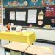 Split classes, uma tendência nas escolas do Canadá